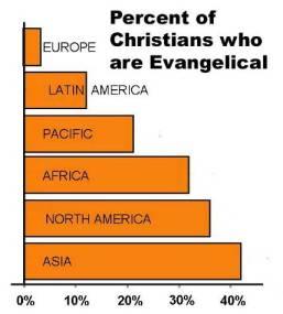 Evangelicals_Contintents