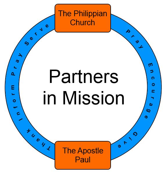 Church Planting 101: Make Disciples