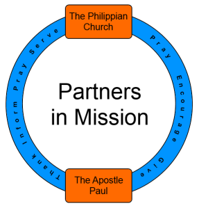 Partners in Mission Paul