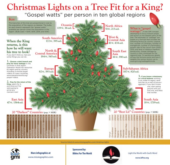 missiographic_ChristmasLights